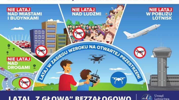 Kampania Informacyjna ULC promowana przez Modlin/Warszawa