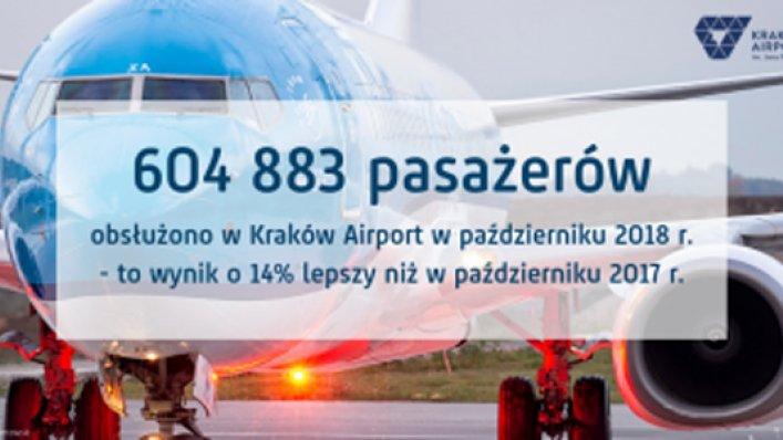 Październik na krakowskim lotnisku